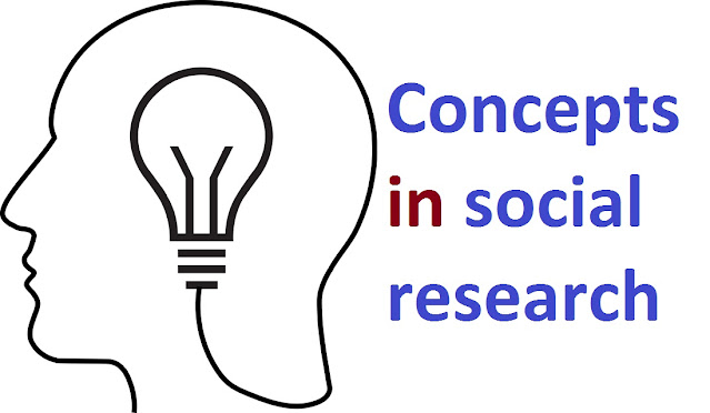 concepts-in-social-research