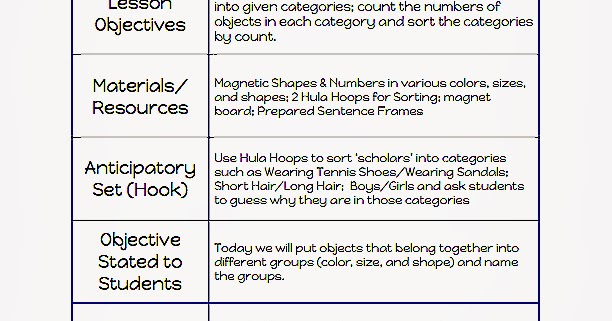 Common Core Blogger Madeline Hunter Lesson Plan Template