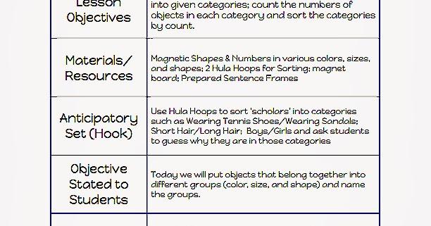 Common Core Blogger Madeline Hunter Lesson Plan Template - sample madeline hunter lesson plan template