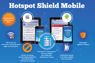 Hotspot Shield Elite Vpn 3.5.1G Apk [Special MOD]