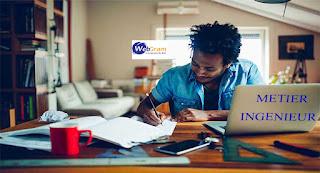 Afrique, Sénégal, Dakar, WEBGRAM, ingénierie logicielle, programmation, développement web, application, informatique : Qu'est-ce que l'Ingénieur en développement logiciel?