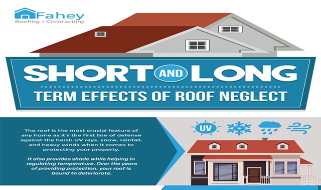 Short and Long-Term Effects of Roof Neglect #infographic
