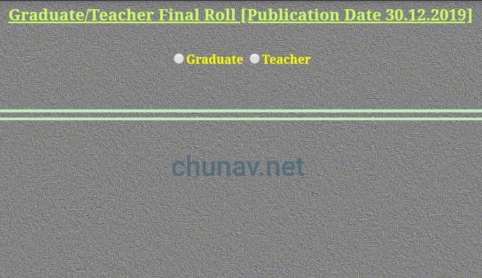 शिक्षक और स्नातक निर्वाचन क्षेत्र के फाइनल रोल प्रकाशित।