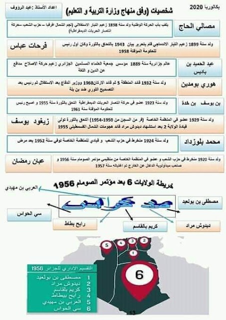 ملخص الشخصيات الجزائرية الوحدة الثانية بكالوريا 2020