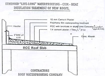 Water Proofing For Roofs Construction Updates