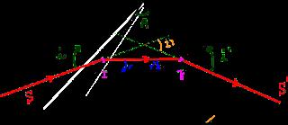 Prisme optique géométrique