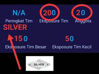 Syarat dan Keuntungan Peringkat Silver vTube