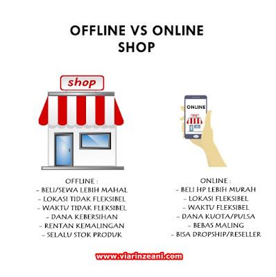 bisnis-online-vs-offline