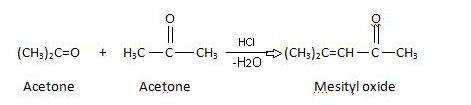 Acetone Condensation Reaction.