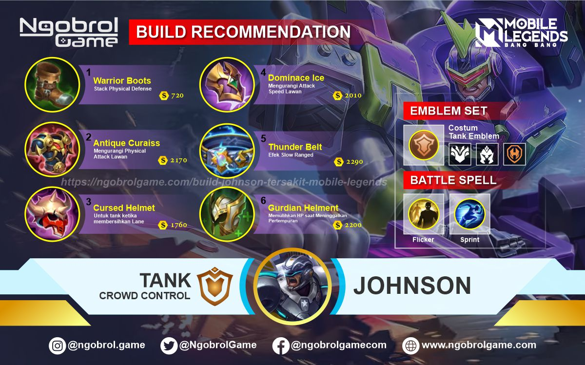 Build Johnson Tersakit 2021 Mobile Legends
