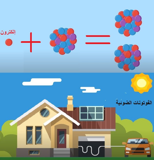 انشطار في الطاقة النووية وسقوط الفوتونات في الطاقة الشمسية