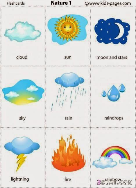 الاحوال الجوية - تعليم الانجليزية بسهولة