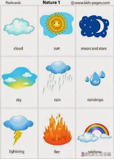 الطقس والاحوال الجوية بالانجليزى