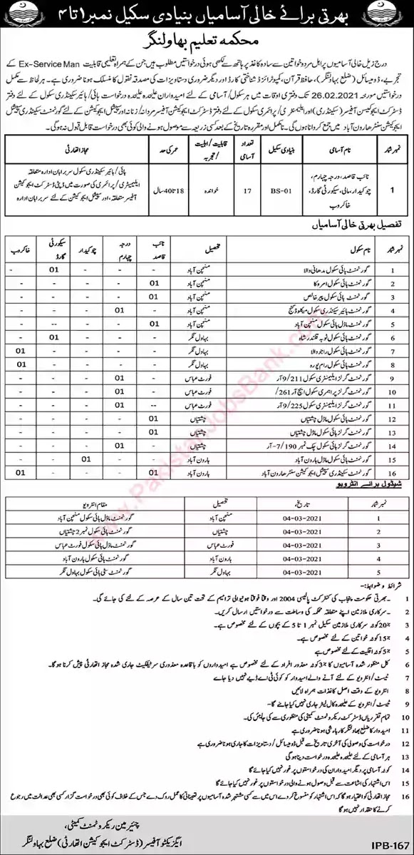 Latest Jobs in Pakistan in Education Department Bahawalnagar Jobs 2021