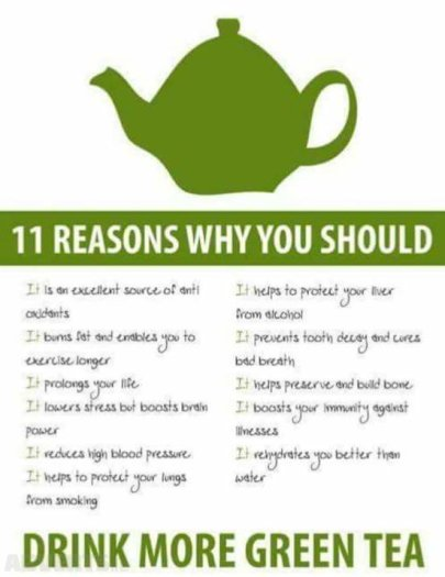 the health benefits of consuming organic green tea Health benefits of tulsi tea: the health benefits of tulsi are due to the active ingredient i start to feel relaxed halfway through drinking my cup of tea healthbuddy organic green tea) would enhance its healthcare benefits much more siddh october 16.