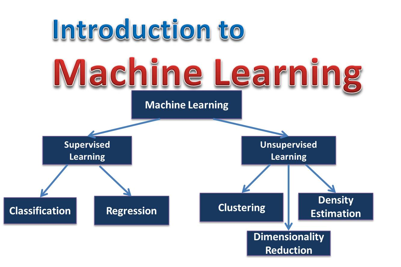Class Diagram Example Wire Data Schema Blogspotcom 2012 04 Howtomakelongdurationtimercircuithtml The Tech Pro Kttpro Com Introduction To Machine Bank For Website
