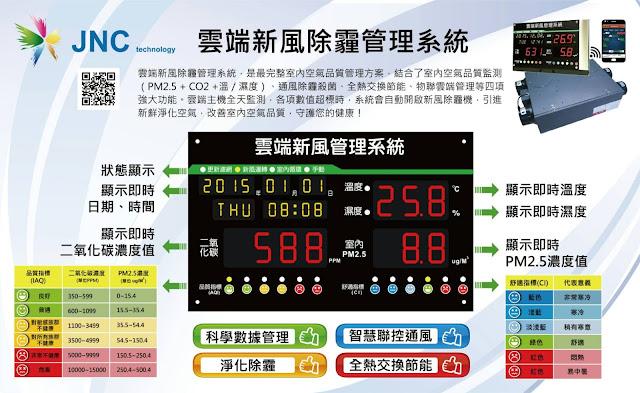 二氧化碳CO2偵測-二氧化碳偵測-二氧化碳濃度偵測-室內二氧化碳濃度偵測-二氧化碳偵測器-二氧化碳濃度偵測器-二氧化碳偵測器推薦-空氣品質偵測器 推薦-新風機 推薦