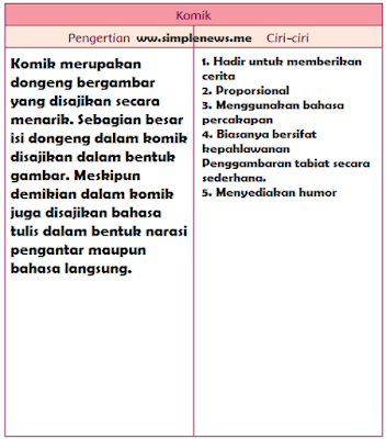 tabel pengertian dan ciri-ciri komik www.simplenews.me