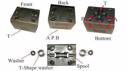 Hydraulic directional control valve components