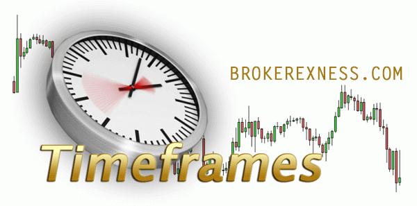 Waktu trading broker forex EXNESS