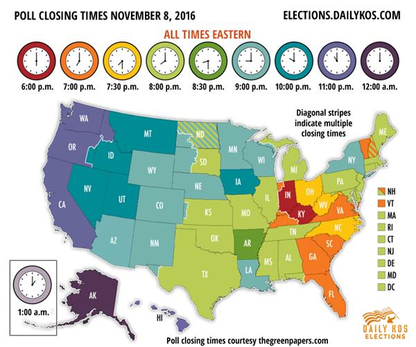 """שעה אחר שעה, כך יתנהל ליל הבחירות לנשיאות ארה""""ב"""