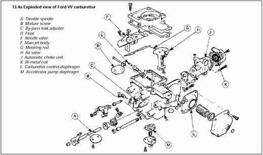 motorcraft-vv-moshhnost-75ls/55kvt