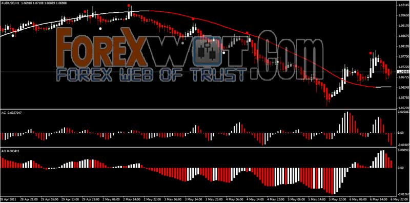 360 forex trading