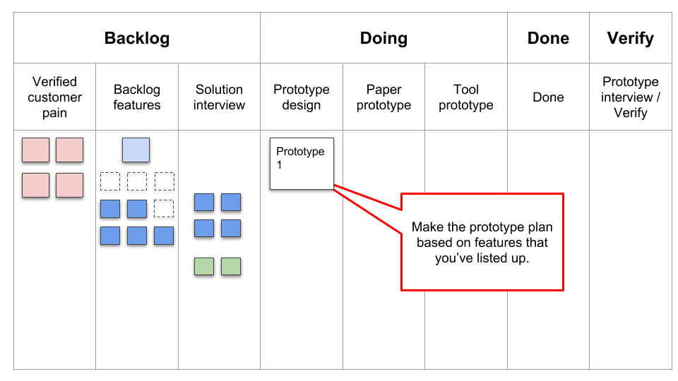 Make the prototype plan based on features that you've listed up.