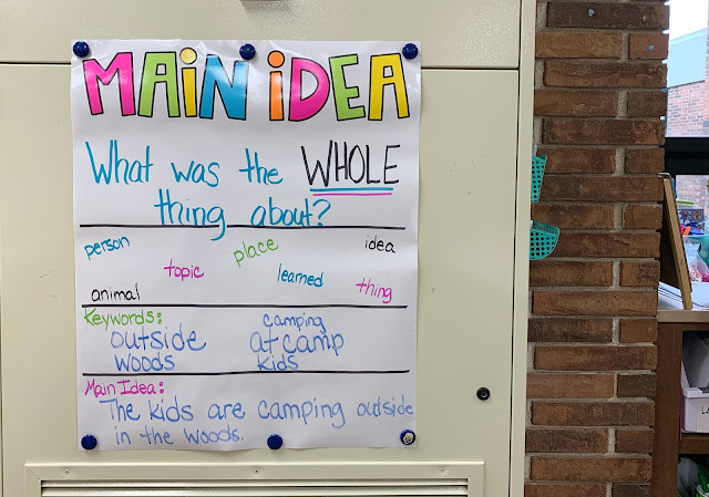 "Main Idea Anchor Chart with text ""What was the WHOLE thing about?"" and ""Keywords"" and ""Main Idea"""