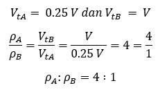 Soal fisika USBN Nomor 10d