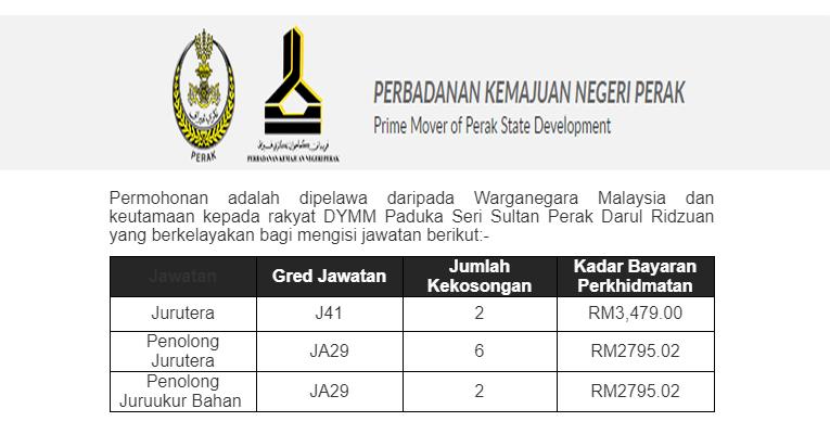 Kekosongan Terkini di Perbadanan Kemajuan Negeri Perak (PKNP)
