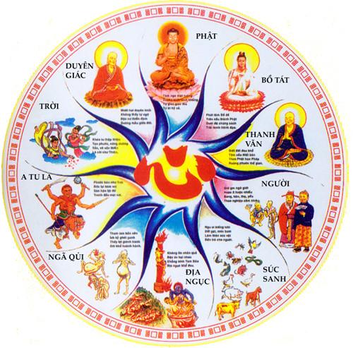 Tìm hiểu về loài A-tu-la theo giáo lý nhà Phật