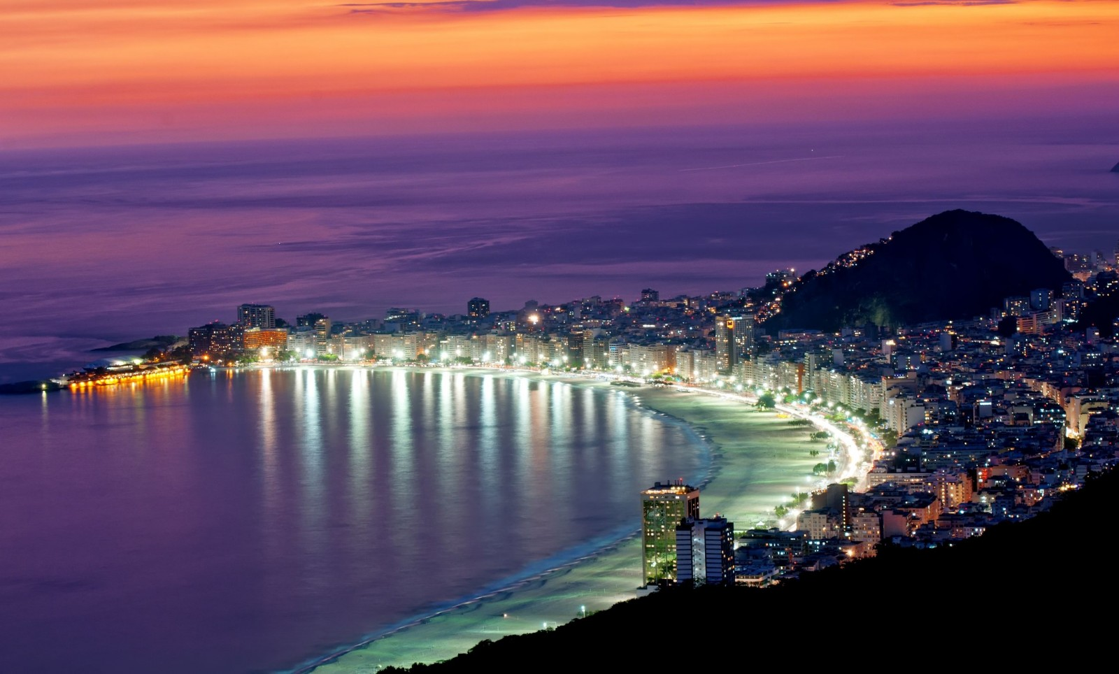Copacabana Is Perhaps The World S Most Famous Beach With Iconic View Of Sugar Loaf Mountain And Wide Expanse 2 Miles 4km White Sand