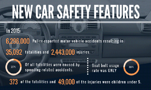 New Car Safety Features #infographic
