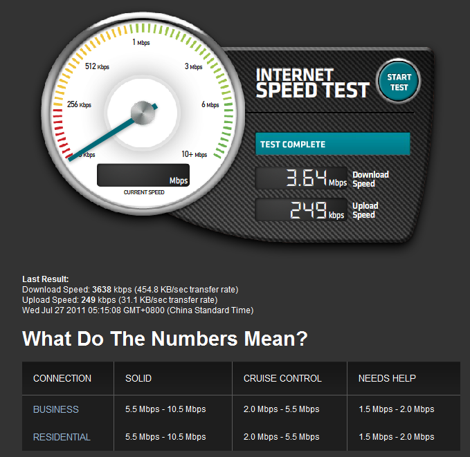 Simple Do It: Bandwidth Place 網路測速