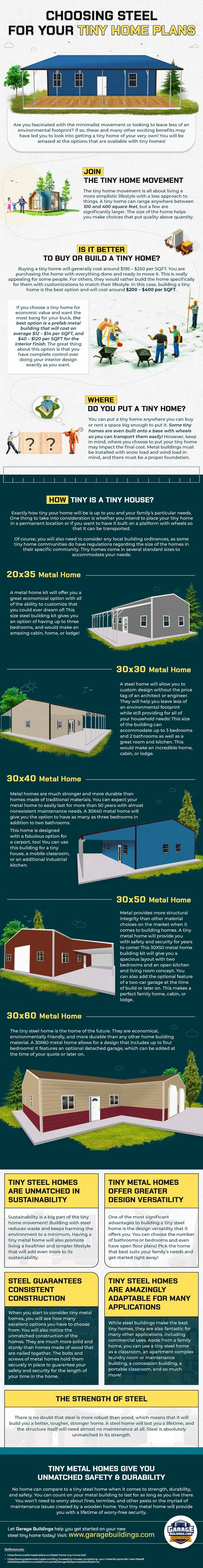 Choosing Steel For Your Tiny Home Plans #infographic #Construction #Home Plans #infographics #Steel Home