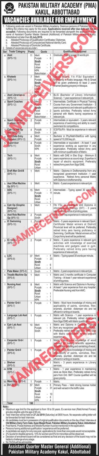 Pakistan Military Academy (PMA) Latest Jobs 2019