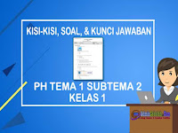 Soal PH Tema 1 Subtema 2 Kelas 1 SD Lengkap Kunci Jawaban dan Kisi-kisi