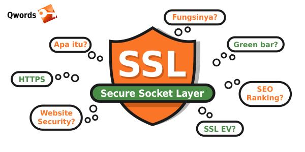 infografis tentang SSL Certificate atau secure socket layer