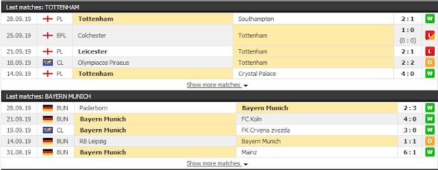 Tỷ lệ kèo Tottenham vs Bayern Munich, 02h ngày 2/10 - Champions League Tottenham3