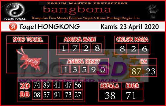 Prediksi HK 22 April 2020 - Prediksi Bang Bona HK