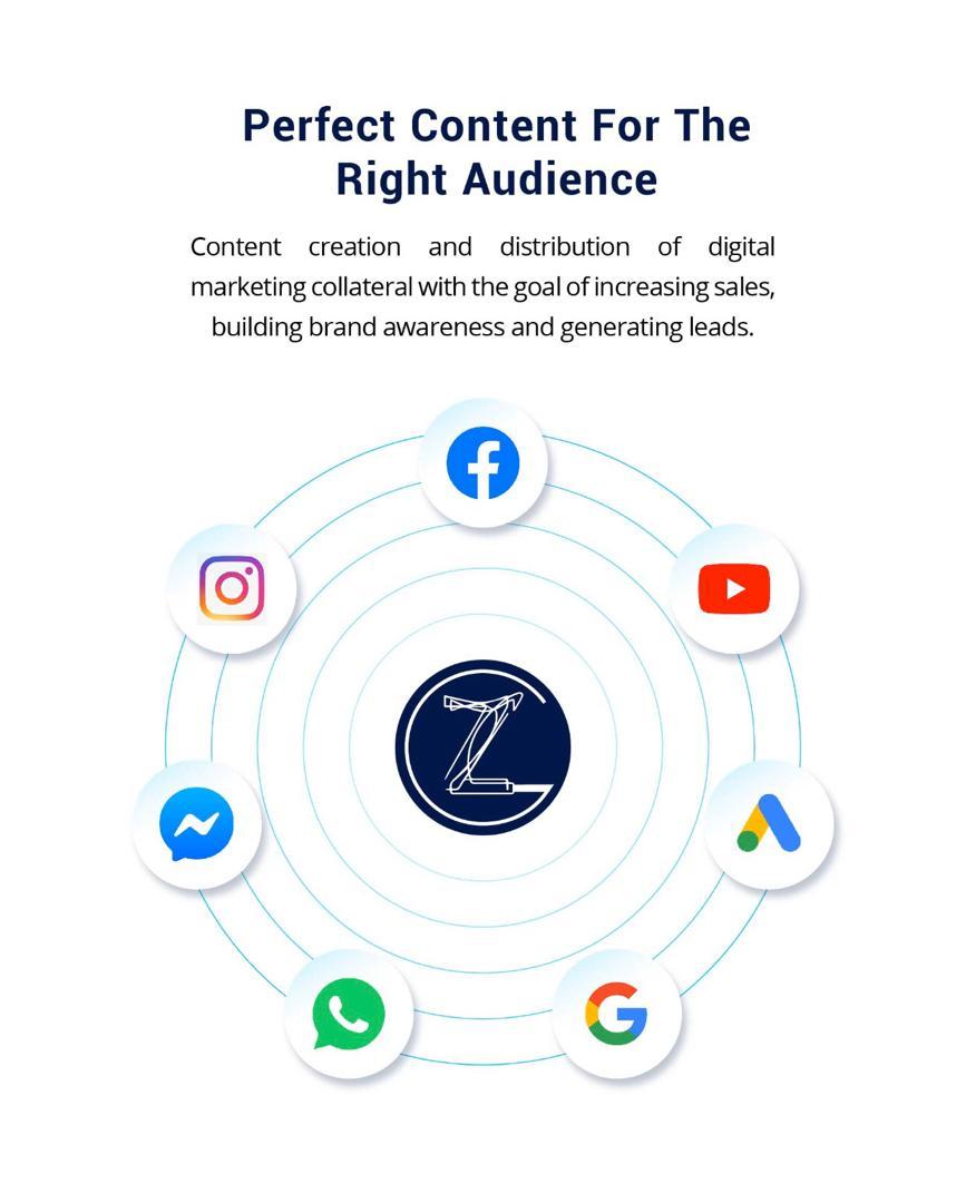 ZStar Global Agensi Pemasaran Digital