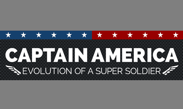 Captain America: Evolution of a Super Soldier #Infographic