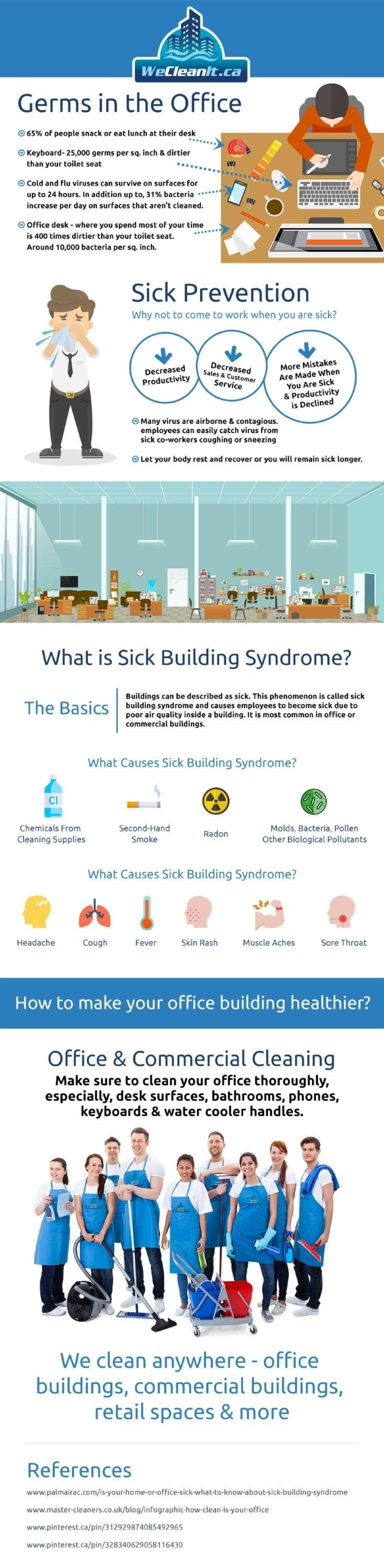 Office cleaning up sick days for less employees #infographic
