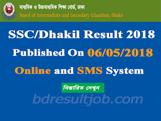 SSC/Dakhil Examination Result 2018