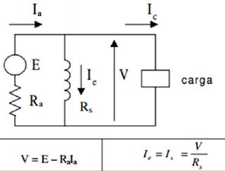 51c5ee57b97 Gerador de Corrente Contínua - Ensinando Elétrica