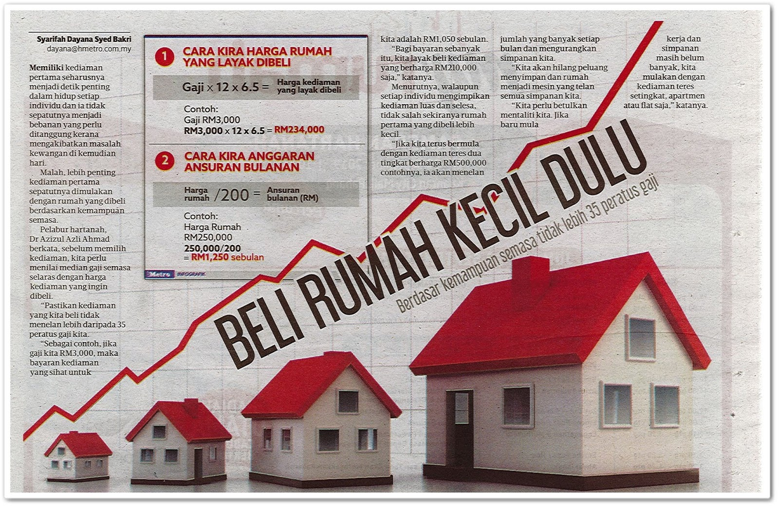 Beli rumah kecil dulu ; Berdasar kemampuan semasa tidak lebih 35 peratus gaji