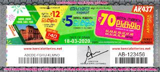 Keralalotteries.net, akshaya today result: 18-3-2020 Akshaya lottery ak-437, kerala lottery result 18.3.2020, akshaya lottery results, kerala lottery result today akshaya, akshaya lottery result, kerala lottery result akshaya today, kerala lottery akshaya today result, akshaya kerala lottery result, akshaya lottery ak.437 results 18-03-2020, akshaya lottery ak 437, live akshaya lottery ak-437, akshaya lottery, kerala lottery today result akshaya, akshaya lottery (ak-437) 18/03/2020, today akshaya lottery result, akshaya lottery today result, akshaya lottery results today, today kerala lottery result akshaya, kerala lottery results today akshaya 18 3 20, akshaya lottery today, today lottery result akshaya 18/3/20, akshaya lottery result today 18.03.2020, kerala lottery result live, kerala lottery bumper result, kerala lottery result yesterday, kerala lottery result today, kerala online lottery results, kerala lottery draw, kerala lottery results, kerala state lottery today, kerala lottare, kerala lottery result, lottery today, kerala lottery today draw result, kerala lottery online purchase, kerala lottery, kl result,  yesterday lottery results, lotteries results, keralalotteries, kerala lottery, keralalotteryresult, kerala lottery result, kerala lottery result live, kerala lottery today, kerala lottery result today, kerala lottery results today, today kerala lottery result, kerala lottery ticket pictures, kerala samsthana bhagyakuri