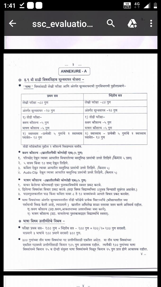Exam timetable maharashtra state board exam 2020.