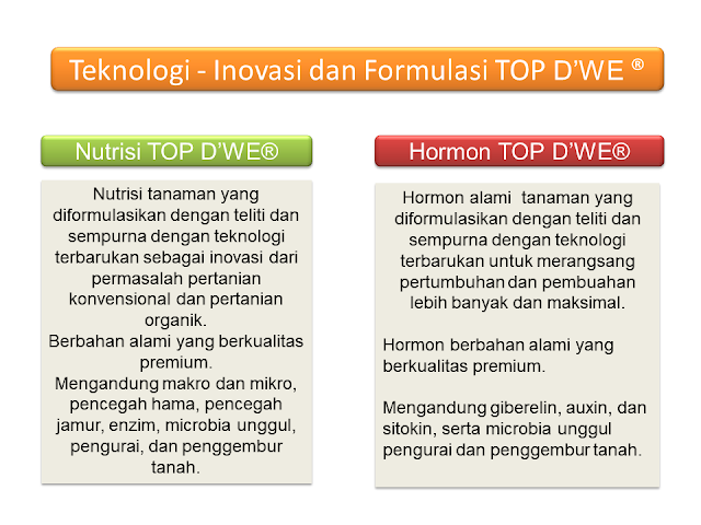 Nutrisi TOP D'WE dan Hormon TOP D'WE - Solusi Pertanian Organik Milenial